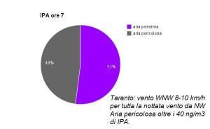 ipa_19